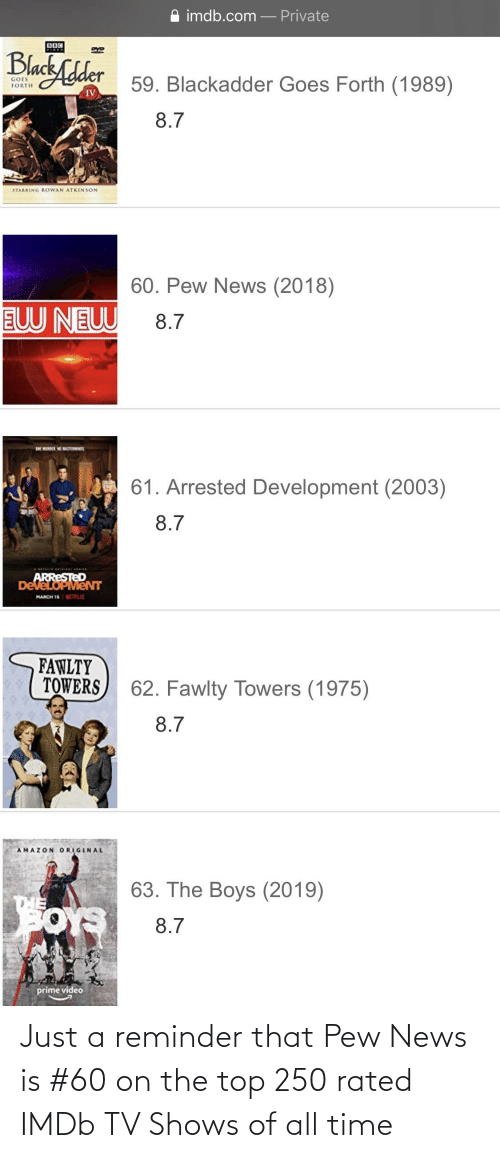 Fawlty: imdb.com – Private  Blackfdder  59. Blackadder Goes Forth (1989)  GOES  FORTH  8.7  STARRING ROWAN ATKINSON  60. Pew News (2018)  EUU NEUU  8.7  DNE MURDER NO MASTEIN  61. Arrested Development (2003)  8.7  ARRESTED  DEVELOPMENT  MARCH 1S NETFLIX  FAWLTY  TOWERS  62. Fawlty Towers (1975)  8.7  AMAZON ORIGINAL  63. The Boys (2019)  oy  8.7  prime video Just a reminder that Pew News is #60 on the top 250 rated IMDb TV Shows of all time