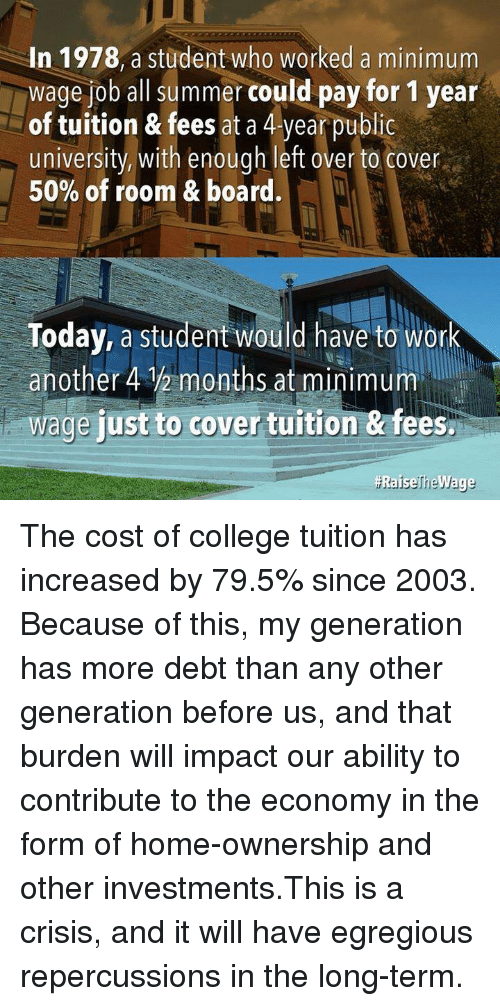minimum-wage-job: In 1978, a student who worked a minimum  wage job all summer could pay for 1 year  of tuition & fees at a 4-year public  university, with enough left over to cover  50% of room & board.  Today, a student would have to work  another 4 12 months at minimum  wage just to cover tuition & fees.  HRaiseThe Wage The cost of college tuition has increased by 79.5% since 2003. Because of this, my generation has more debt than any other generation before us, and that burden will impact our ability to contribute to the economy in the form of home-ownership and other investments.This is a crisis, and it will have egregious repercussions in the long-term.