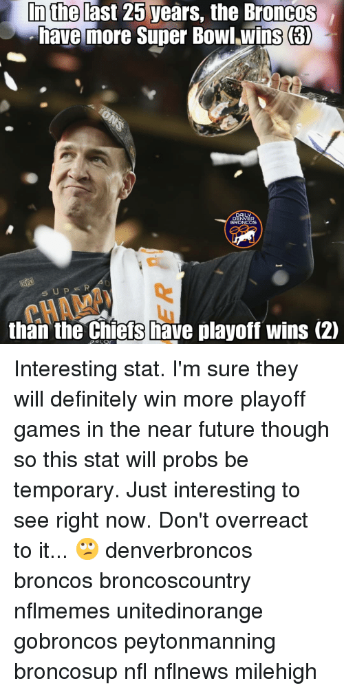 Will Definitely: In the last 25 years, the Broncos  have more Super Bowl.wins (3  DAILY  DENVER  BRONCOS  0  lu  than the chiefs have playoff wins (2)  CHAMA Interesting stat. I'm sure they will definitely win more playoff games in the near future though so this stat will probs be temporary. Just interesting to see right now. Don't overreact to it... 🙄 denverbroncos broncos broncoscountry nflmemes unitedinorange gobroncos peytonmanning broncosup nfl nflnews milehigh