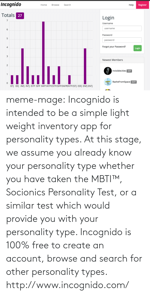 infj: Incognido  Search  Help  Home  Browse  Register  Totals 27  Login  Username  username  Password  password  Forgot your Password?  Login  Newest Members  invisiblecities INFP  1  RasheFromSpace ENTP  ISTJ ISFJ INFJ INTJ ISTP ISFP INEP INTP ESTP ESFP ENFPENTP ESTJ ESFJ ENFJ ENTJ meme-mage:    Incognido is intended to be a simple light weight inventory app for personality types. At this stage, we assume you already know your personality type whether you have taken the MBTI™, Socionics Personality Test, or a similar test which would provide you with your personality type. Incognido is 100% free to create an account, browse and search for other personality types.   http://www.incognido.com/