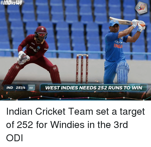 indded: IND 251/4 50  WEST INDIES NEEDS 252 RUNS TO WIN Indian Cricket Team set a target of 252 for Windies in the 3rd ODI