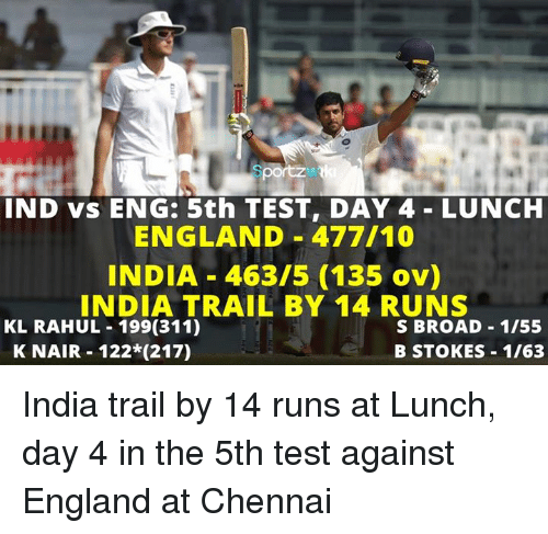 Ind Vs Eng: IND vs ENG: 5th TEST, DAY 4 LUNCH  ENGLAND 477/10  INDIA 463/5 (135 ov)  INDIA TRAIL BY 14 RUNS  KL RAHUL 199(311)  S BROAD 1/55  K NAIR 122 (217)  B STOKES 1163 India trail by 14 runs at Lunch, day 4 in the 5th test against England at Chennai