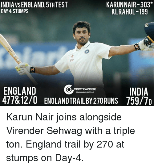 Karun Nair: INDIA VSENGLAND,5TH TEST  KARUNNAIR-303*  DAY 4: STUMPS  KLRAHUL-199  ENGLAND  INDIA  CRIC TRACKER!  TRACKING CRICKET240  477&12/0 ENGLAND TRAILBY27ORUNS 759/7D Karun Nair joins alongside Virender Sehwag with a triple ton. England trail by 270 at stumps on Day-4.