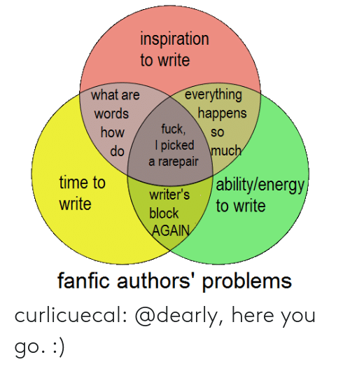 fanfic: inspiration  to write  are everything  what  words  how fuck  happens  l picked muc  a rarepair  time to  write  ability/energy  writers to write  GA  fanfic authors' problems curlicuecal:  @dearly, here you go. :)