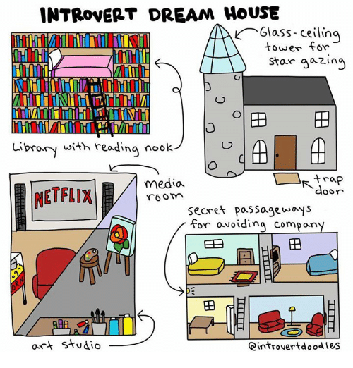 secrete: INTRovERT DREAM HOUSE  il  lass-ceiling  tower for  Star aazin  Library with readina nook  trap  NETFLIX  media  r6o  Secret paSSage woys  for avoidina compon  田  ort Studio  Qintrovertdoodles