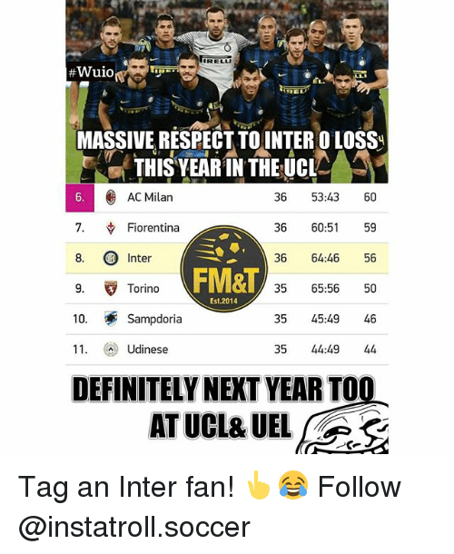 Definitely, Memes, and Respect: IRELLI  Wuio  MASSIVE RESPECT TO INTEROLOSS  THIS YEAR IN THE UCL  6. e AC Milan  36  53:43  60  7. Fiorentina  36  60:51  59  8, Inter  36  64:46  56  FM&T  9. Torino  35  65:56  50  Est 2014  10. Sampdoria  35  45:49  46  11. A Udinese  35  44:49  44  DEFINITELY NEXT YEAR TOO  AT UCL& UEL Tag an Inter fan! 👆😂 Follow @instatroll.soccer