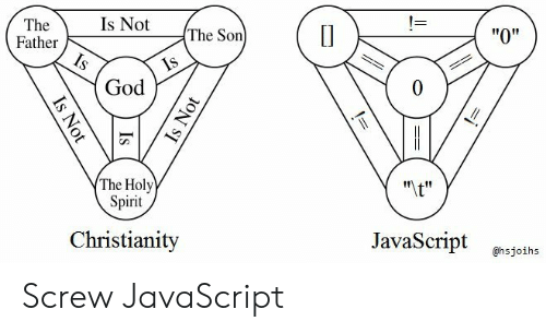 "Is Is: Is Not  The  Father  Is  The Son  ""O""  Is  God  The Holy  Spirit  ""It""  Christianity  JavaScript  @hsjoihs  Is Not  Is  Is Not Screw JavaScript"