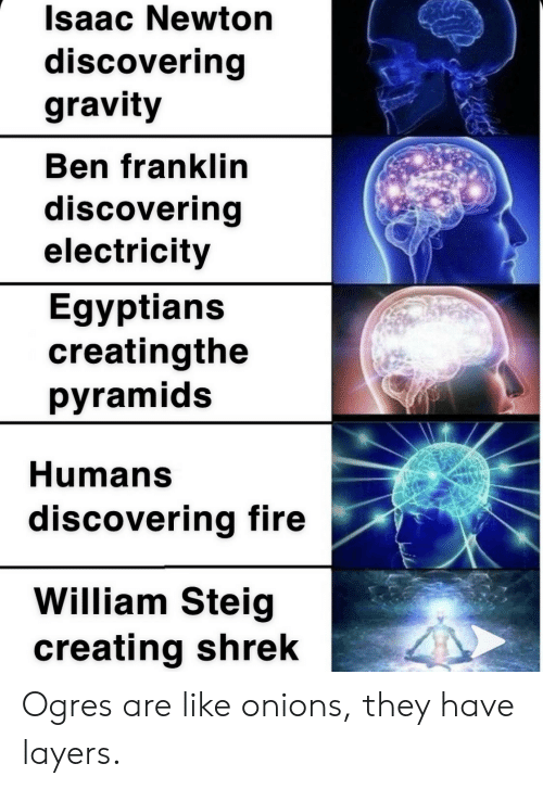 Ben Franklin, Fire, and Shrek: Isaac Newton  discovering  gravity  Ben franklin  discovering  electricity  Egyptians  creatingthe  pyramids  Humans  discovering fire  William Steig  creating shrek Ogres are like onions, they have layers.