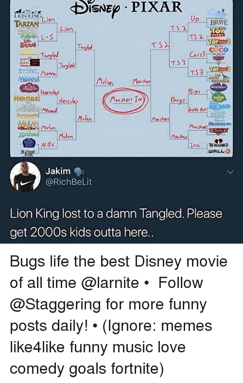 Disney, Funny, and Goals: ISNEP  ON KING  Litn  Up BRIVE  Lion  TS2  tino  TS.3  MOAN  Aden  Her  Monsters I  Muka  Muls  Mulon  WALL:O  JakimQ  @RichBeLit  Lion King lost to a damn Tangled. Please  get 2000s kids outta here. Bugs life the best Disney movie of all time @larnite • ➫➫➫ Follow @Staggering for more funny posts daily! • (Ignore: memes like4like funny music love comedy goals fortnite)