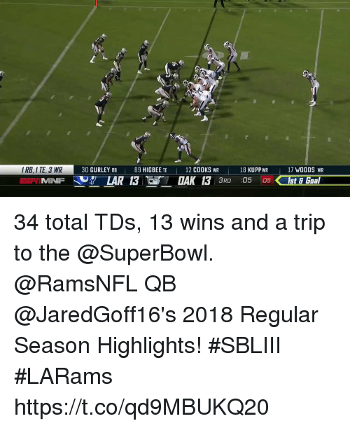 Memes, Goal, and Superbowl: IT  IRB, I TE, 3 WR  30 GURLEY RB 89 HIGBEE TE 12 COOKS WR 18 KUPP WR 17 WOODS WR  3RD 05 05st Goal 34 total TDs, 13 wins and a trip to the @SuperBowl.  @RamsNFL QB @JaredGoff16's 2018 Regular Season Highlights! #SBLIII #LARams https://t.co/qd9MBUKQ20