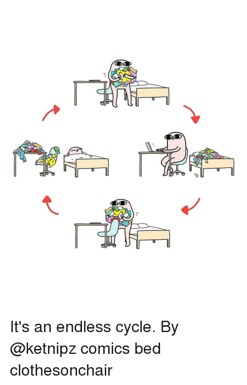 Memes, Comics, and 🤖: It's an endless cycle. By @ketnipz comics bed clothesonchair