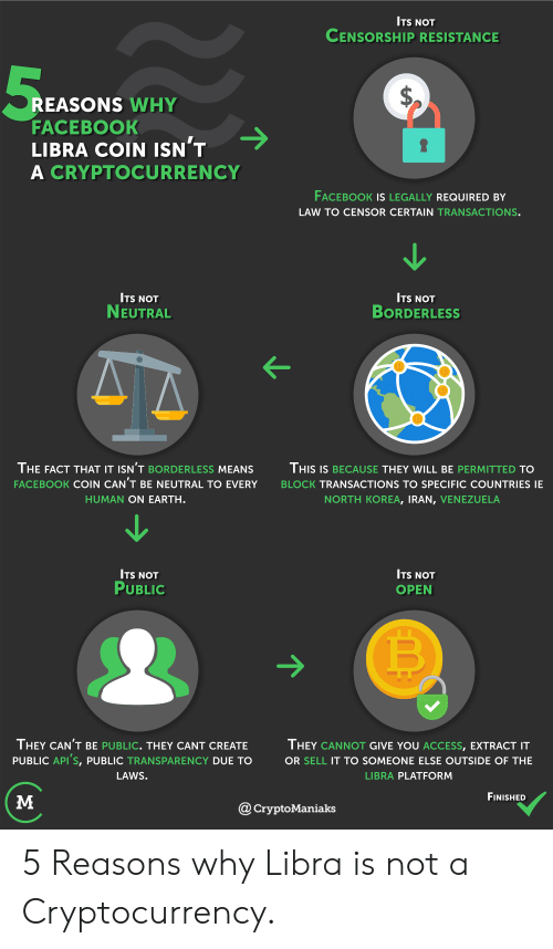 Borderless: ITS NOT  CENSORSHIP RESISTANCE  $.  REASONS WHY  FACEBOOK  LIBRA COIN ISN'T  A CRYPTOCURRENCY  FACEBOOK IS LEGALLY REQUIRED BY  LAW TO CENSOR CERTAIN TRANSACTIONS.  ITS NOT  ITS NOT  NEUTRAL  BORDERLESS  AA  THE FACT THAT IT ISN'T BORDERLESS MEANS  FACEBOOK COIN CAN'T BE NEUTRAL TO EVERY  THIS IS BECAUSE THEY WILL BE PERMITTED TO  BLOCK TRANSACTIONS TO SPECIFIC COUNTRIES IE  HUMAN ON EARTH.  NORTH KOREA, IRAN, VENEZUELA  ITS NOT  TS NOT  PUBLIC  OPEN  me  THEY CAN'T BE PUBLIC. THEY CANT CREATE  THEY CANNOT GIVE YOU ACCESS, EXTRACT IT  PUBLIC API'S, PUBLIC TRANSPARENCY DUE TO  OR SELL IT TO SOMEONE ELSE OUTSIDE OF THE  LIBRA PLATFORM  LAWS.  FINISHED  @CryptoManiaks 5 Reasons why Libra is not a Cryptocurrency.
