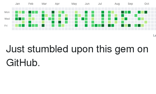 Github, Gem, and May: Jan  Feb  MarApr  May  Jun  Jul  Aug  Sep  Oct  Fri  Le Just stumbled upon this gem on GitHub.