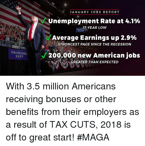 recession: JANUARY JOBS REPORT  Unemployment Rate at 4.1%  Average Earnings up 2.9%  200,000 new American jobs  RO 17-YEAR LOW  MADE  STRONGEST PACE SINCE THE RECESSION  PROWER  PROMISES  KEPT  GREATER THAN EXPECTED With 3.5 million Americans receiving bonuses or other benefits from their employers as a result of TAX CUTS, 2018 is off to great start! #MAGA
