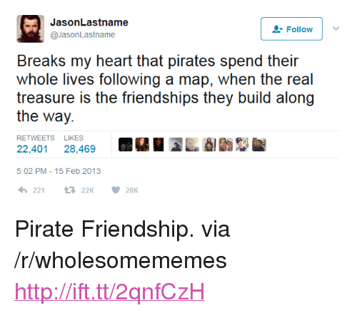 "Heart, Http, and Pirates: JasonLastname  @JasonLastname  Follow  Breaks my heart that pirates spend their  whole lives following a map, when the real  treasure is the friendships they build along  the way.  RETWEETS LIKES  22,401 28,469  5:02 PM-15 Feb 2013  わ221 ロ22K ·28K <p>Pirate Friendship. via /r/wholesomememes <a href=""http://ift.tt/2qnfCzH"">http://ift.tt/2qnfCzH</a></p>"