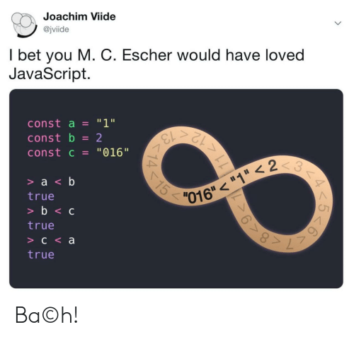 "I Bet: Joachim Viide  @jviide  I bet you M. C. Escher would have loved  JavaScript.  ""1""  const a  13  12  const b  2  const c = ""016""  3  15  > a <b  016""""1 < 2  true  >b<c  true  C<a  true  11  14 Ba©h!"