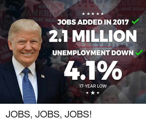 Jobs, Unemployment, and Down: JOBS ADDED IN 2017  2.1 MILLION  UNEMPLOYMENT DOWN  4.1%  17-YEAR LOW JOBS, JOBS, JOBS!