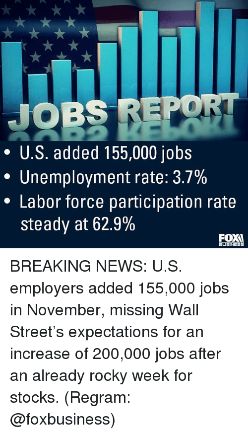 Stocks: JOBS REPO  * U.S. added 155,000 jobs  Unemployment rate: 3.7%  * Labor force participation rate  steady at 62.9%  BUSINESS BREAKING NEWS: U.S. employers added 155,000 jobs in November, missing Wall Street's expectations for an increase of 200,000 jobs after an already rocky week for stocks. (Regram: @foxbusiness)