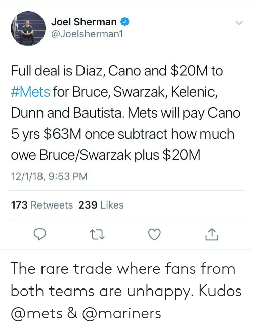 Cano: Joel Sherman  @Joelsherman1  Full deal is Diaz, Cano and $20M to  #Mets for Bruce, Swarzak, Kelenic,  Dunn and Bautista. Mets will pay Cano  5 yrs $63M once subtract how much  owe Bruce/Swarzak plus $20M  12/1/18, 9:53 PM  173 Retweets 239 Likes The rare trade where fans from both teams are unhappy. Kudos @mets & @mariners