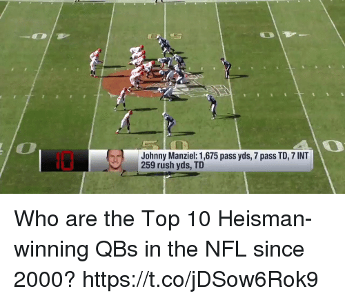 Inting: Johnny Manziel: 1,675 pass yds, 7 pass TD, 7 INT  259 rush yds, TD Who are the Top 10 Heisman-winning QBs in the NFL since 2000? https://t.co/jDSow6Rok9