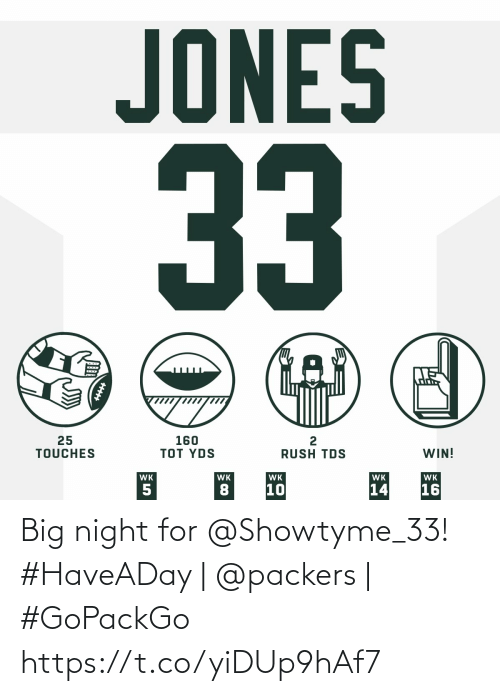Rush: JONES  33  25  TOUCHES  160  TOT YDS  WIN!  RUSH TDS  WK  WK  WK  WK  WK  16  10  14  5 Big night for @Showtyme_33!  #HaveADay | @packers | #GoPackGo https://t.co/yiDUp9hAf7