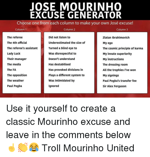 José Mourinho: JOSE MOURINHO  EXCUSE GENERATOR  Choose one from each column to make your own José excuse!  Column 1  Column 2  Column3  The referee  The 4th official  The referee's assistant  Lady Luck  Their manager  The media  The FA  The opposition  The weather  Paul Pogba  Did not listen to  Underestimated the size of  Turned a blind eye to  Was disrespectful to  Doesn't understand  Has destabilised  Has provoked divisions in  Plays a different system to  Was intimidated by  Ignored  Zlatan Ibrahimovich  My ego  The cosmic principle of karma  My innate superiority  My instructions  The dressing room  All the trophies l've won  My signings  Paul Pogba's transfer fee  Sir Alex Ferguson Use it yourself to create a classic Mourinho excuse and leave in the comments below ☝️👏😂 Troll Mourinho United
