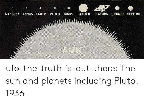 Pluto: JUPITER  MERCURY VENUS EARTH PLUTO  MARS  SATURN URANUS NEPTUNE  SUN ufo-the-truth-is-out-there: The sun and planets including Pluto. 1936.