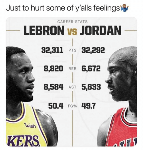 Jordan, Lebron, and Kers: Just to hurt some of y'alls feelings  CAREER STATS  LEBRON vs JORDAN  32,311 PTS 32,292  8,820 REB 6,672  8,584 AS 5,633  50.4 FG% 497  wish  KERS