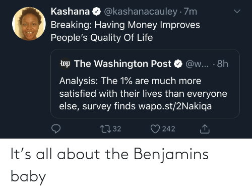The 1: @kashanacauley · 7m  Kashana  Breaking: Having Money Improves  People's Quality Of Life  wp The Washington Post  @w... · 8h  Analysis: The 1% are much more  satisfied with their lives than everyone  else, survey finds wapo.st/2Nakiqa  2732  242 It's all about the Benjamins baby
