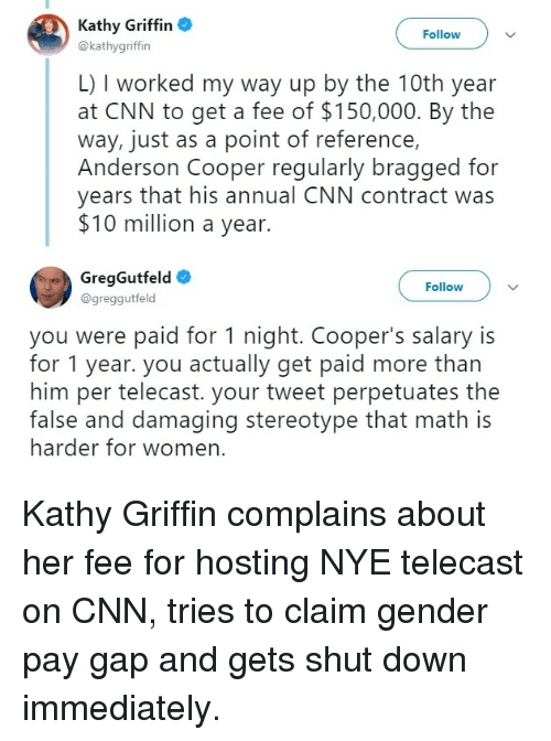 kathy: Kathy Griffin  @kathygriffin  Follow  L) I worked my way up by the 10th year  at CNN to get a fee of $150,000. By the  way, just as a point of reference,  Anderson Cooper regularly bragged for  years that his annual CNN contract was  $10 million a year.  GregGutfeld  @greggutfeld  Follow  you were paid for 1 night. Cooper's salary is  for 1 year. you actually get paid more than  him per telecast. your tweet perpetuates the  false and damaqing stereotype that math is  harder for women. Kathy Griffin complains about her fee for hosting NYE telecast on CNN, tries to claim gender pay gap and gets shut down immediately.
