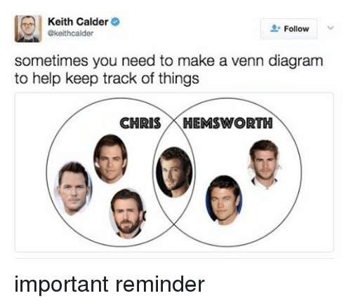 calder: Keith Calder  Follow  ekeithcalder  sometimes you need to make a venn diagram  to help keep track of things  CHRIS  K HEMSWORTH important reminder