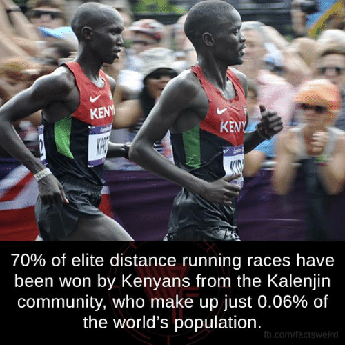 Elitism: KEN  KEN  70% of elite distance running races have  been won by Kenyans from the Kalenjin  community, who make up just 0.06% of  the world's population.  fb.com/facts Weird
