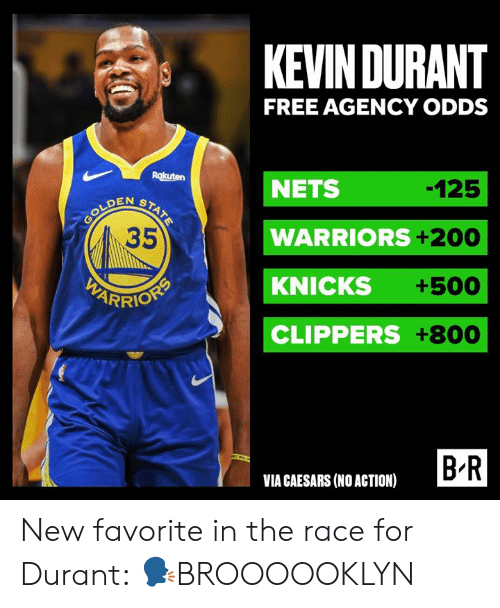 New York Knicks, Clippers, and Free: KEVINDURANT  FREE AGENCY ODDS  -125  Rakuten  NETS  STATE  COLDEN  35  WARRIORS +200  +500  KNICKS  WARRIONS  CLIPPERS +800  B R  VIA CAESARS (NO ACTION) New favorite in the race for Durant:  🗣BROOOOOKLYN