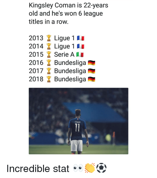 Memes, Old, and 🤖: Kingsley Coman is 22-years  old and he's won 6 league  titles in a row  2013 Ligue 1 I  2014 Ligue 1 II  2015 7 Serie A L  2016 צ Bundesliga  2017 Bundesliga  2018 Bundesliga  COMAN Incredible stat 👀👏⚽️