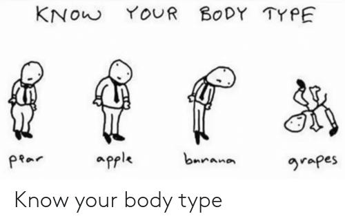 Body Type: KNow YOUR BODY TYPE  apple  barana  pear  grapes Know your body type