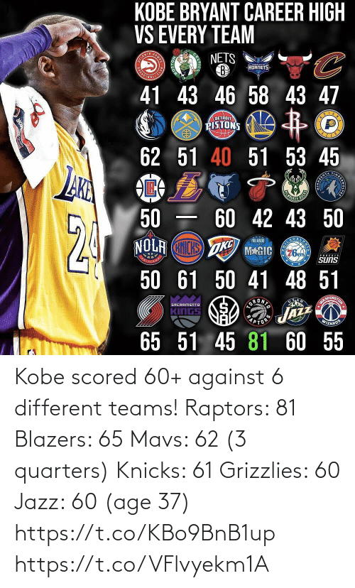 Kobe: Kobe scored 60+ against 6 different teams!   Raptors: 81 Blazers: 65 Mavs: 62 (3 quarters) Knicks: 61 Grizzlies: 60 Jazz: 60 (age 37) https://t.co/KBo9BnB1up https://t.co/VFlvyekm1A