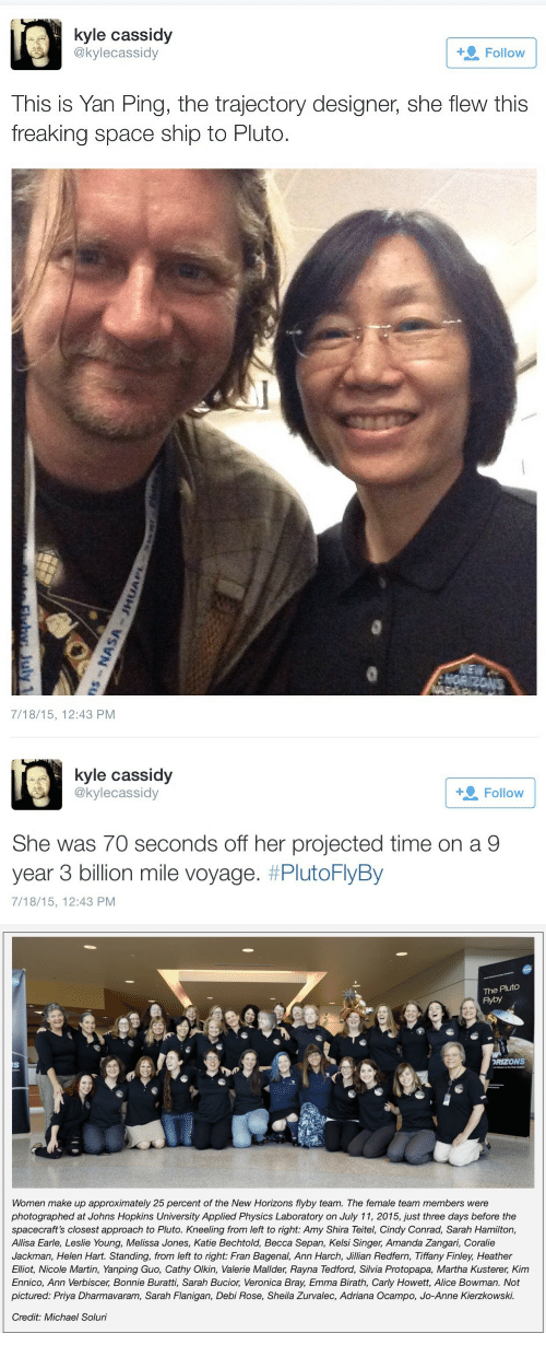carly: kyle cassidy  @kylecassidy  + Follow  This is Yan Ping, the trajectory designer, she flew this  freaking space ship to Pluto.  7/18/15, 12:43 PM   kyle cassidy  @kylecassidy  Follow  She was 70 seconds off her projected time on a 9  year 3 billion mile voyage, #PlutoFlyBy  7/18/15, 12:43 PM   The Pluto  Fyby  RIZONS  Women make up approximately 25 percent of the New Horizons flyby team. The female team members were  photographed at Johns Hopkins University Applied Physics Laboratory on July 11, 2015, just three days before the  spacecraft's closest approach to Pluto. Kneeling from left to right: Amy Shira Teitel, Cindy Conrad, Sarah Hamilton,  Allisa Earle, Leslie Young, Melissa Jones, Katie Bechtold, Becca Sepan, Kelsi Singer, Amanda Zangari, Coralie  Jackman, Helen Hart. Standing, from left to right: Fran Bagenal, Ann Harch, Jillian Redfern, Tiffany Finley, Heather  Elliot, Nicole Martin, Yanping Guo, Cathy Olkin, Valerie Mallder, Rayna Tedford, Silvia Protopapa, Martha Kusterer, Kim  Ennico, Ann Verbiscer, Bonnie Buratti, Sarah Bucior, Veronica Bray, Emma Birath, Carly Howett, Alice Bowman. Not  pictured: Priya Dharmavaram, Sarah Flanigan, Debi Rose, Sheila Zurvalec, Adriana Ocampo, Jo-Anne Kierzkowski.  Credit: Michael Soluri