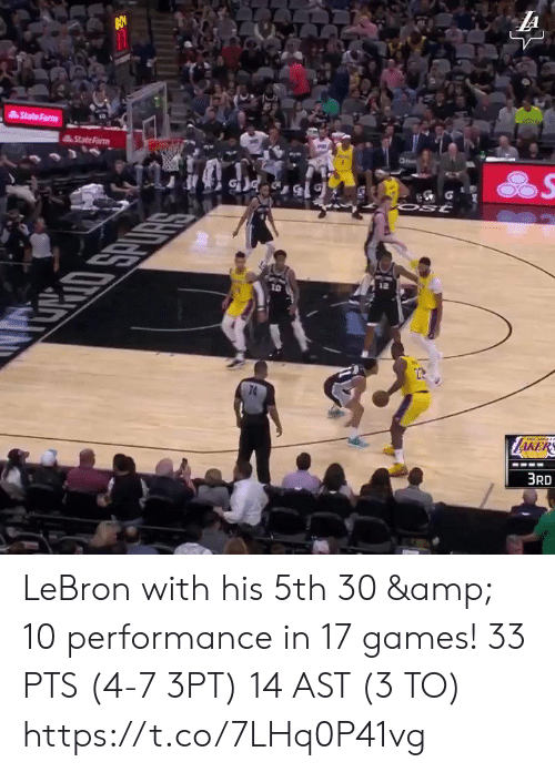 Statefarm: LA  State Farm  StateFarm  Ost  10  RRIO SPURS  74  ZAKERS  3RD LeBron with his 5th 30 & 10 performance in 17 games!   33 PTS (4-7 3PT) 14 AST (3 TO)  https://t.co/7LHq0P41vg