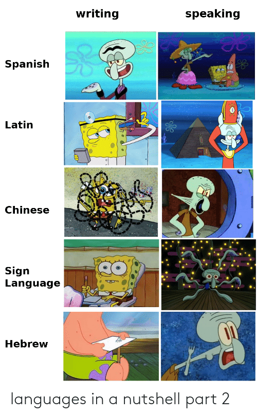 Part: languages in a nutshell part 2