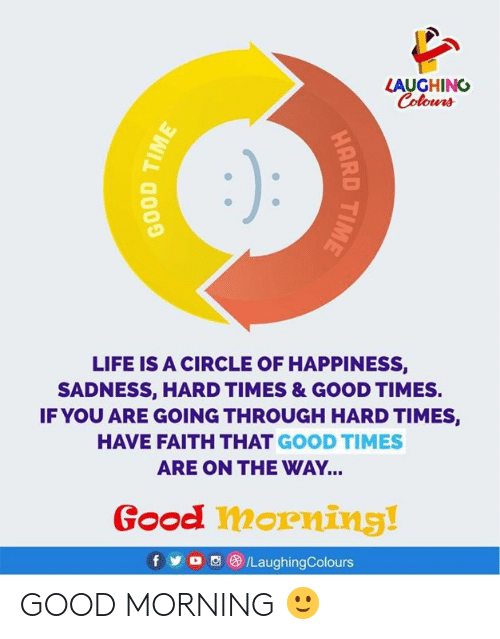 Life, Good Morning, and Good: LAUGHING  Colours  LIFE IS A CIRCLE OF HAPPINESS,  SADNESS, HARD TIMES & GOOD TIMES.  IF YOU ARE GOING THROUGH HARD TIMES,  HAVE FAITH THAT GOOD TIMES  ARE ON THE WAY...  Good morning!  fy  /LaughingColours  HARD TIME  BOOD TIME GOOD MORNING 🙂