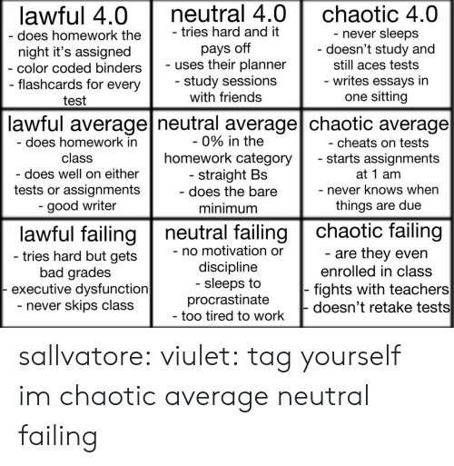 Bad, Friends, and Tumblr: lawful 4.0 neutral 4.0 chaotic 4.0  does homework the  night it's assigned  color coded binders  flashcards for every  test  tries hard and it  pays off  uses their planner  study sessions  with friends  never sleeps  doesn't study and  still aces tests  writes essays in  one sitting  lawful average neutral average chaotic average  0% in the  homework category  straight Bs  does the bare  does homework in  class  does well on either  tests or assignments  good writer  cheats on tests  starts assignment:s  at 1 am  never knows when  things are due  minimum  lawful failing neutral failing chaotic failing  no motivation or  discipline  sleeps to  procrastinate  too tired to work  are they even  enrolled in class  fights with teachers  doesn't retake tests  tries hard but gets  bad grades  executive dysfunction  never Skips Class sallvatore: viulet: tag yourself im chaotic average  neutral failing