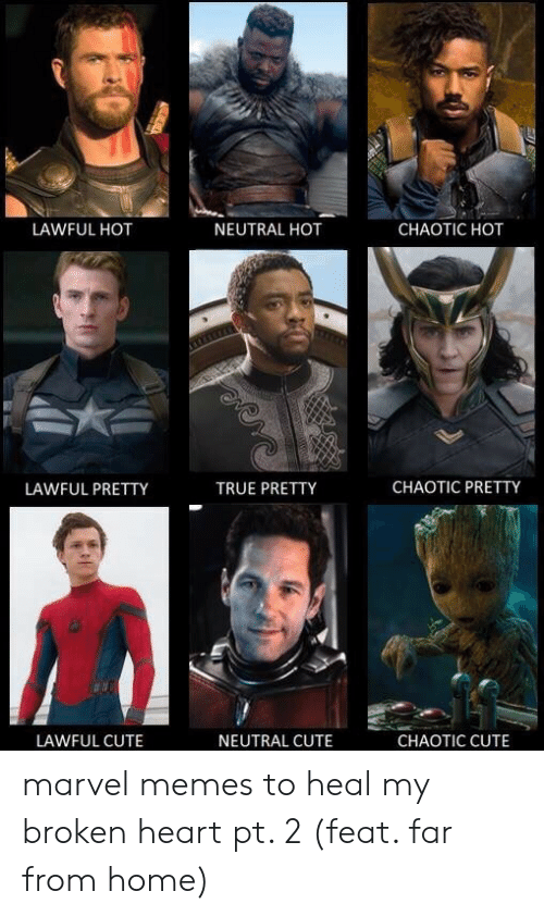 Marvel Memes: LAWFUL HOT  NEUTRAL HOT  CHAOTIC HOT  CHAOTIC PRETTY  LAWFUL PRETTY  TRUE PRETTY  LAWFUL CUTE  NEUTRAL CUTE  CHAOTIC CUTE marvel memes to heal my broken heart pt. 2 (feat. far from home)