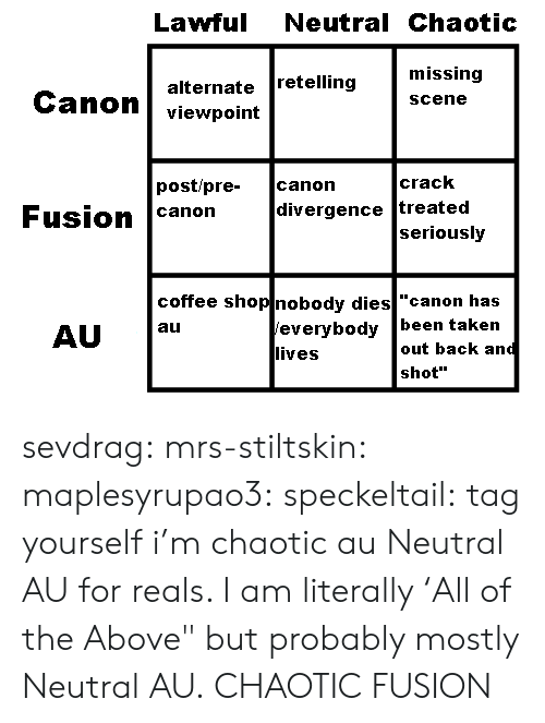 "tag yourself: Lawful  Neutral Chaotic  missing  alternate retelling  Canon  Scene  viewpoint  crack  divergence treated  seriously  post/pre-  Fusion canon  canon  coffee shop nobody dies""canon has  everybody been taken  out back and  au  AU  lives  shot sevdrag:  mrs-stiltskin:  maplesyrupao3:  speckeltail: tag yourself i'm chaotic au  Neutral AU for reals.   I am literally 'All of the Above"" but probably mostly Neutral AU.  CHAOTIC FUSION"