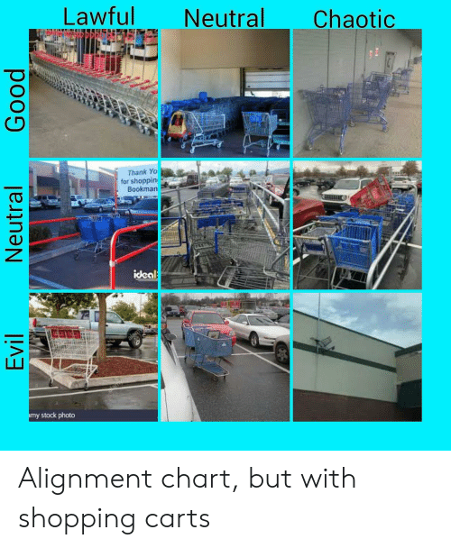 Shopping, Yo, and Good: Lawful  Neutral  Chaotic  Thank Yo  for shoppin  Bookman  iceal  alam  my stock photo  Evil  Neutral  Good Alignment chart, but with shopping carts