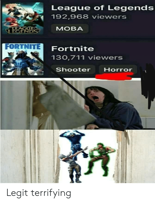 league of: League of Legends  192,968 viewers  MOBA  FORTNITE  Fortnite  130,711 viewers  Shooter  Horror Legit terrifying