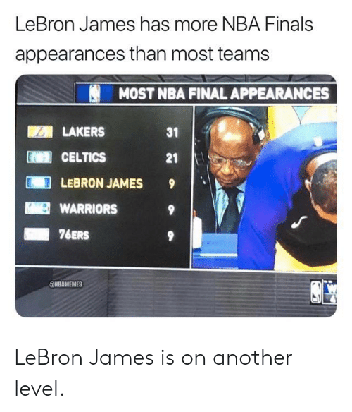 Philadelphia 76ers, Finals, and Los Angeles Lakers: LeBron James has more NBA Finals  appearances than most teams  MOST NBA FINAL APPEARANCES  ill LAKERS  31  L CELTICS  21  LEBRON JAMES 9  WARRIORS  76ERS  @NBAMEMES LeBron James is on another level.