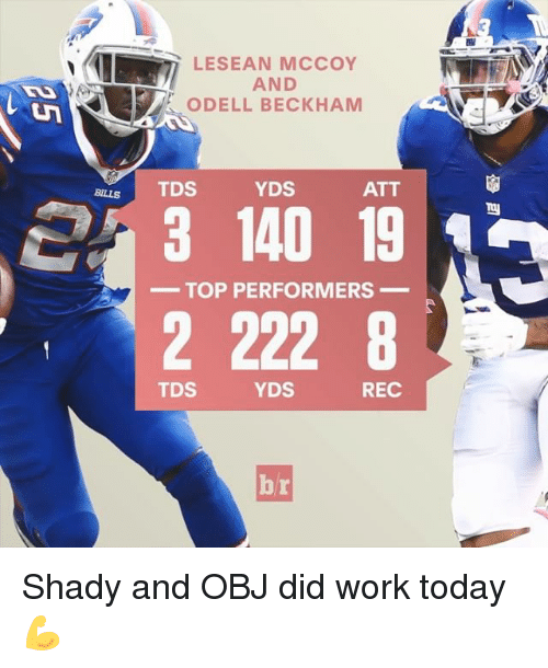 Lesean McCoy: LESEAN MCCOY  AND  ODELL BECKHAM  YDS  TDS  ATT  3 140 19 A  TOP PERFORMERS  2 222 8  YDS  REC  TDS Shady and OBJ did work today 💪