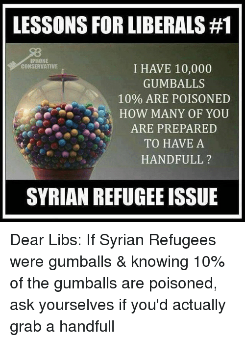 Syrian Refugees: LESSONS FOR LIBERALS #1  IPHONE  CONSERVATIVE  I HAVE 10,000  GUMBALLS  10% ARE POISONED  HOW MANY OF YOU  ARE PREPARED  TO HAVE A  HAND FULL  SYRIAN REFUGEE ISSUE Dear Libs: If Syrian Refugees were gumballs & knowing 10% of the gumballs are poisoned, ask yourselves if you'd actually grab a handfull