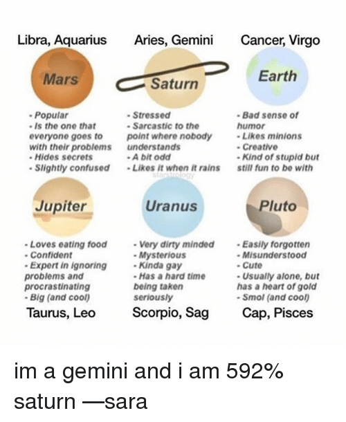 Libra Aquarius Aries Gemini Cancer Virgo Earth Mars Saturn