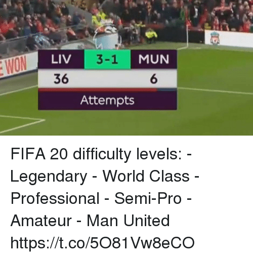 man united: LIV  36  MUN  6  3-1  Attempts FIFA 20 difficulty levels:  - Legendary - World Class - Professional - Semi-Pro - Amateur  - Man United https://t.co/5O81Vw8eCO